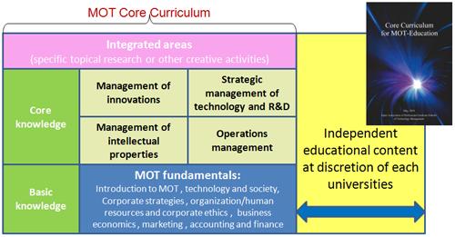 curriculum1.png